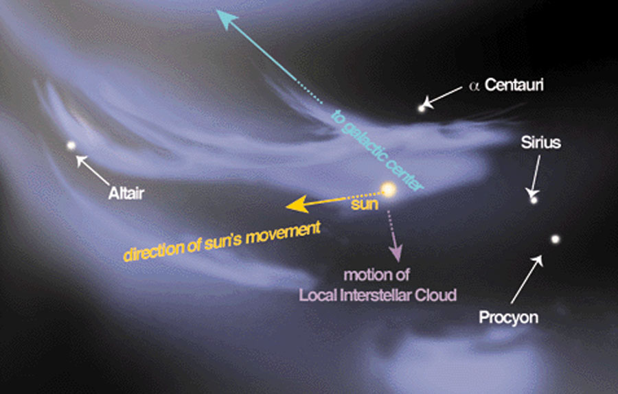 [摘译]每日天文一图 - 本地星际云团(2010年8月29日) - 秋天的麦兜 - 蜗牛壳