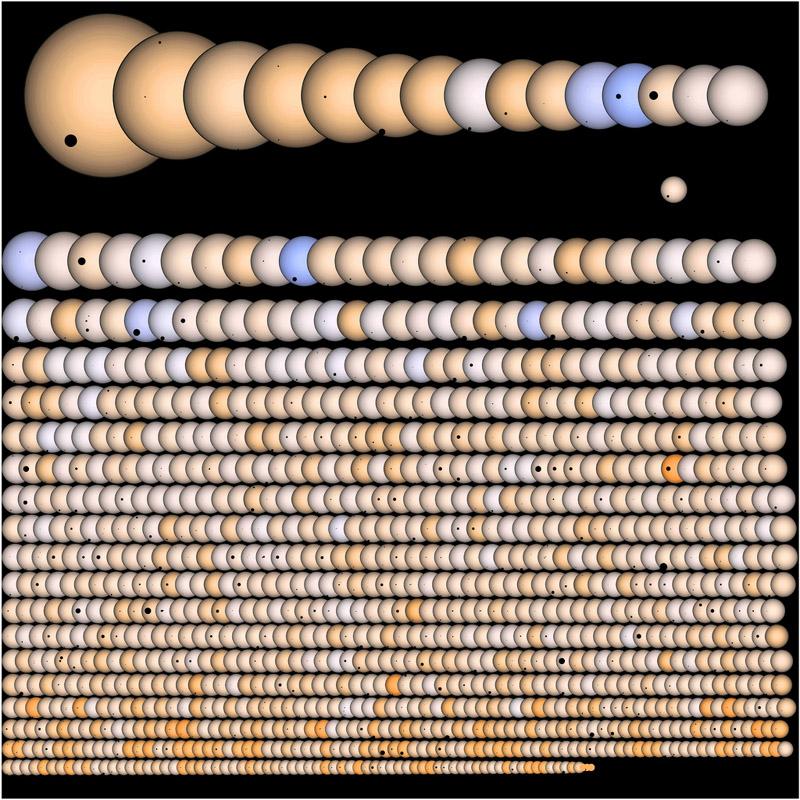 Los planetas y soles de Kepler