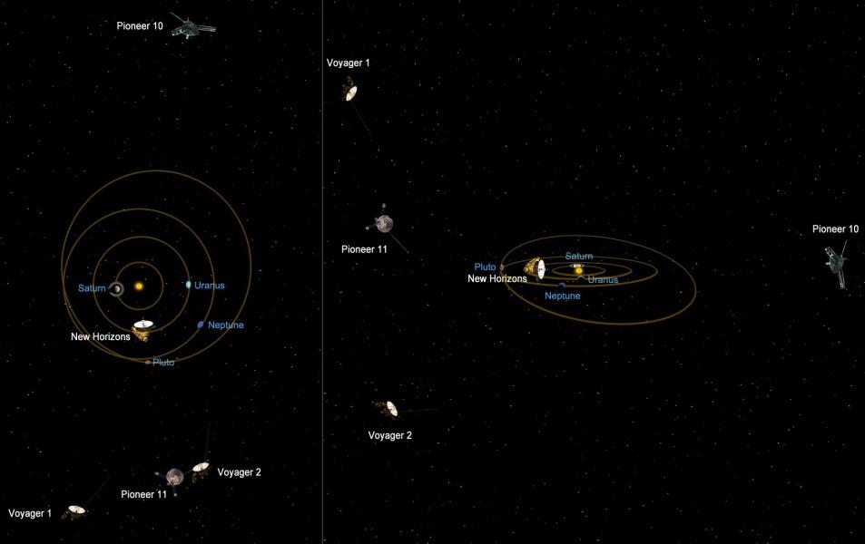 Ảnh: Những phi thuyền vũ trụ ở xa nhân loại nhất