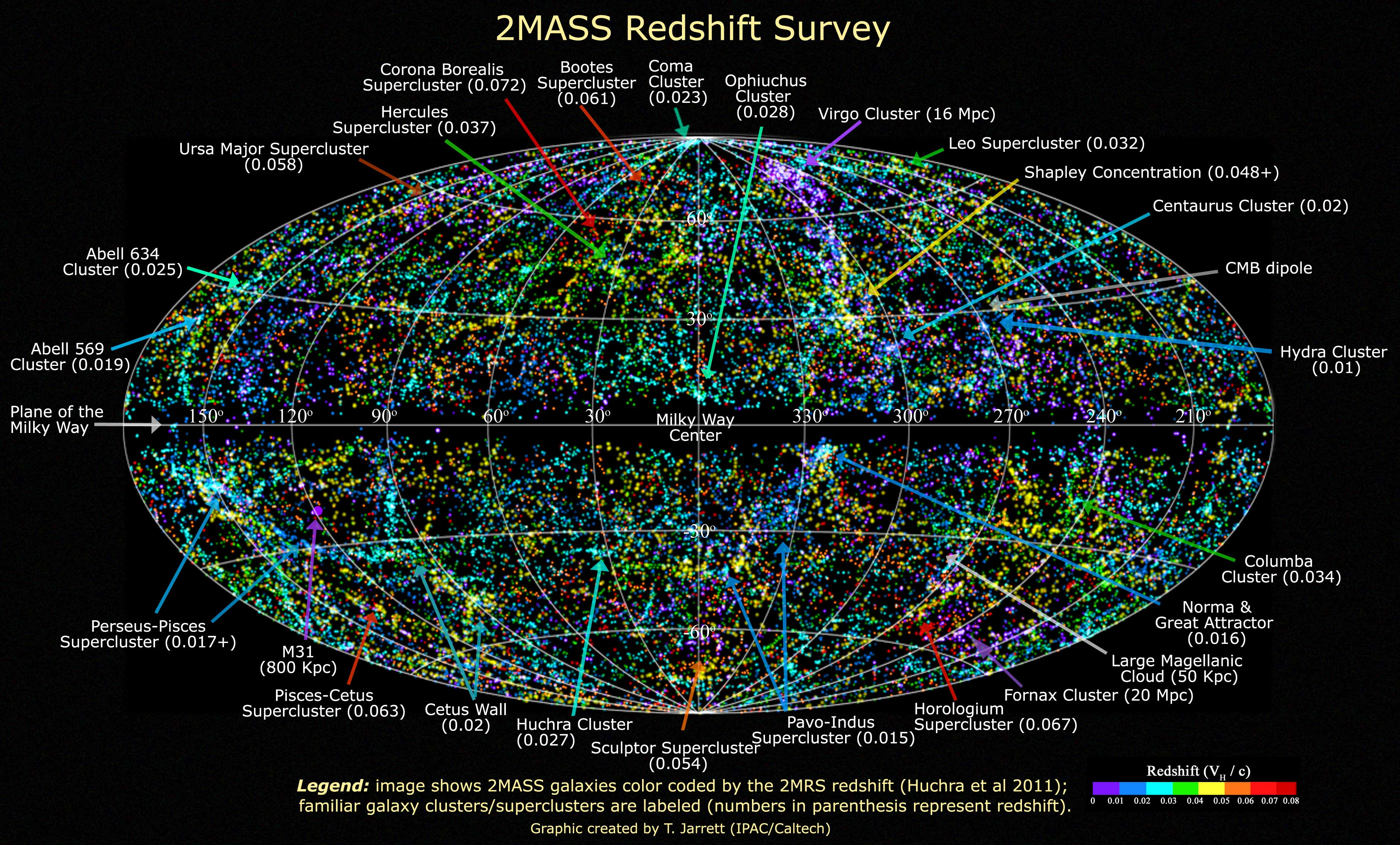Map of the Universe Galaxies (page 2) - Pics about space