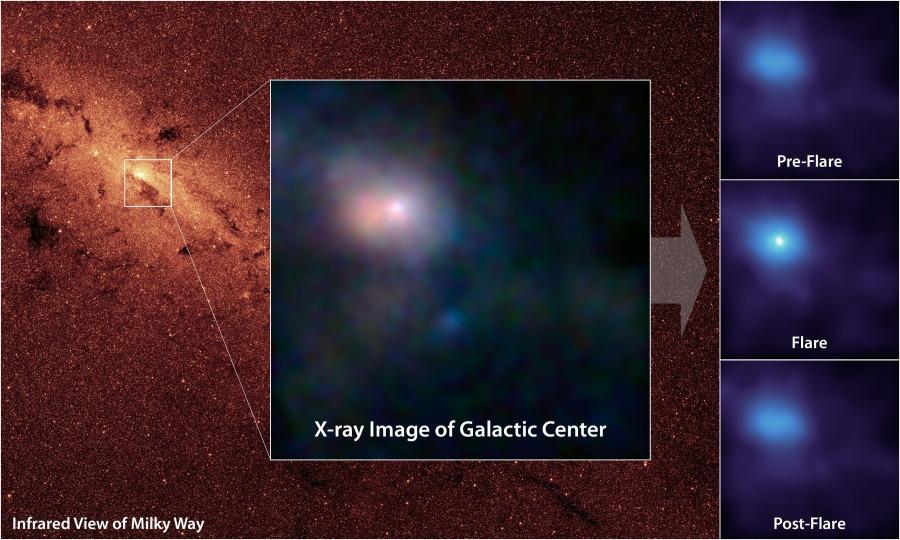 Černá díra v Mléčné dráze