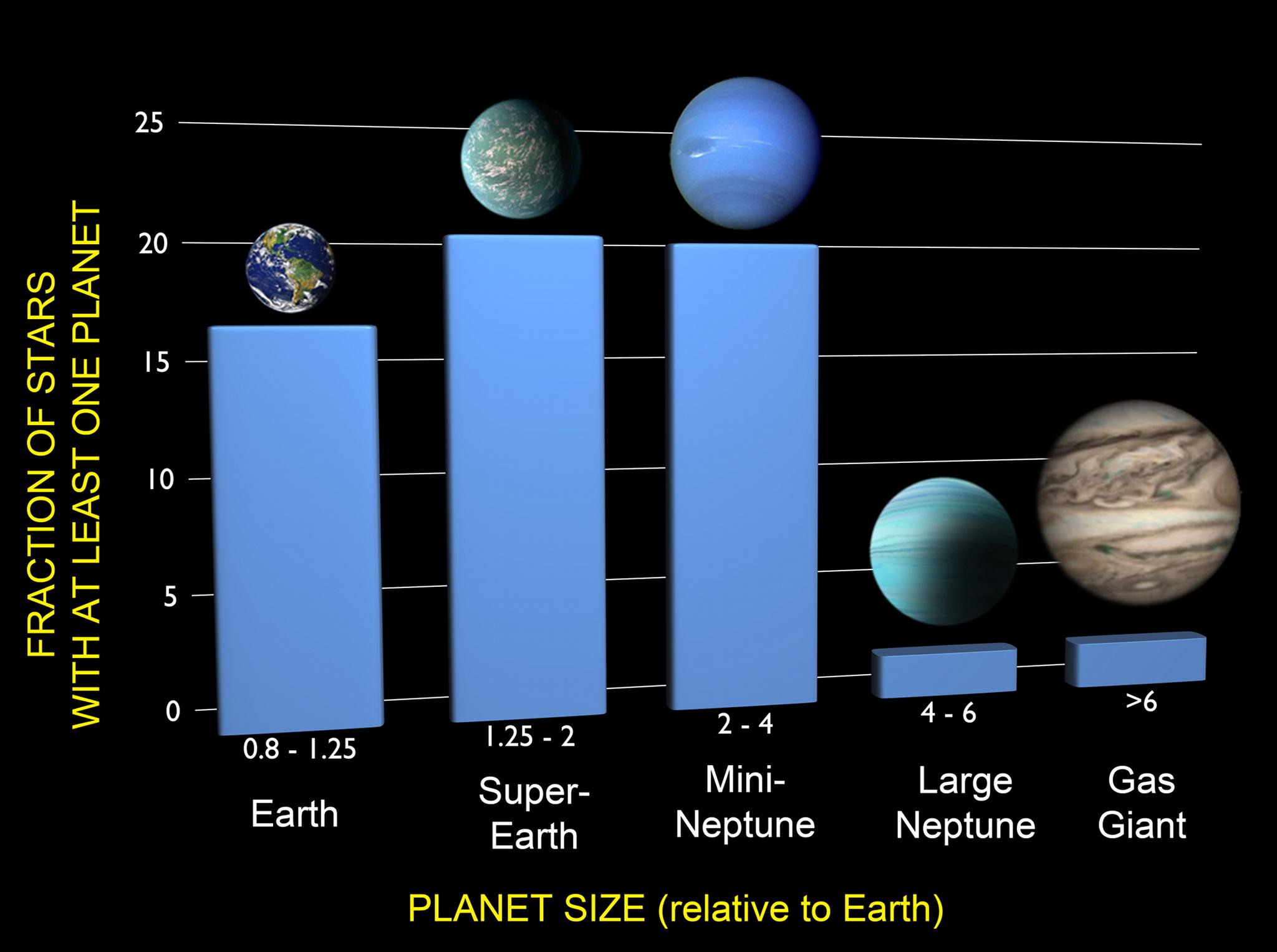 APOD: 2013 January 12 - Ten Billion Earths