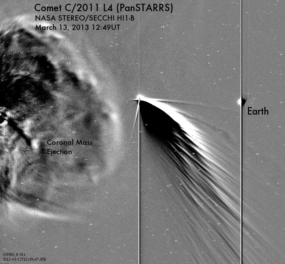 Eyección de masa coronal, cometa y planeta Tierra