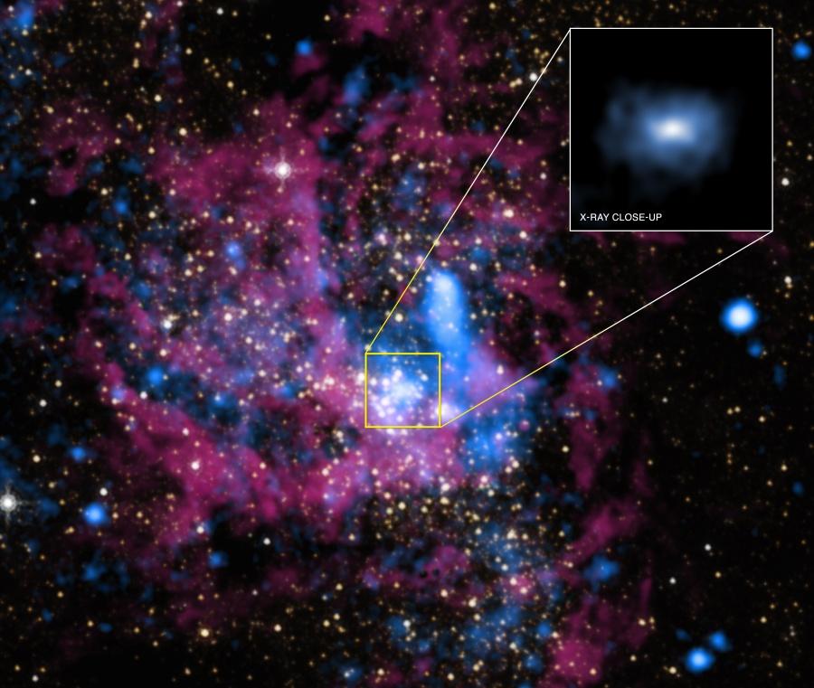 Tichý Sagittarius A*