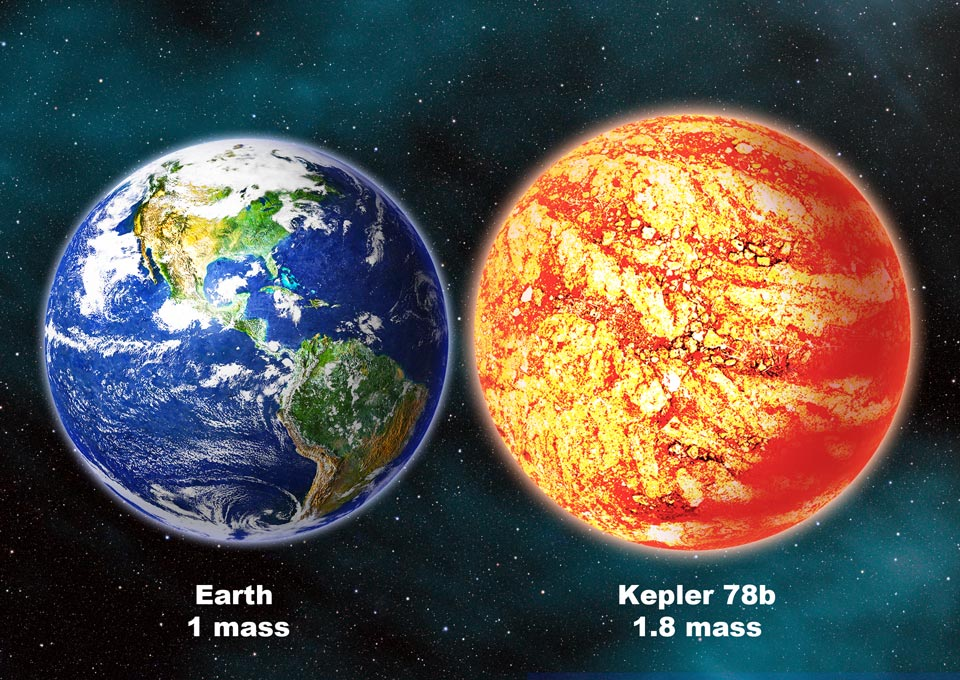 Kepler-78B: un planeta del tamaño de la Tierra