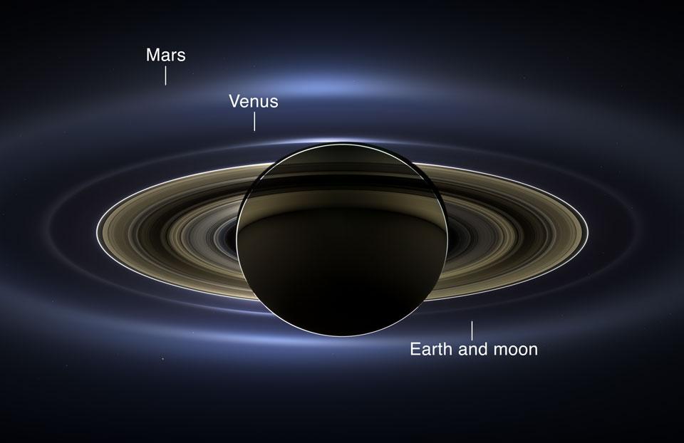 En la sombra de Saturno