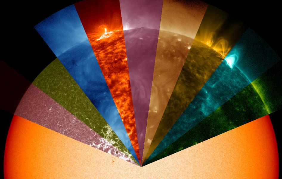 El Sol en varias longitudes de onda