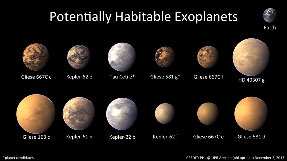 Mundos habitables