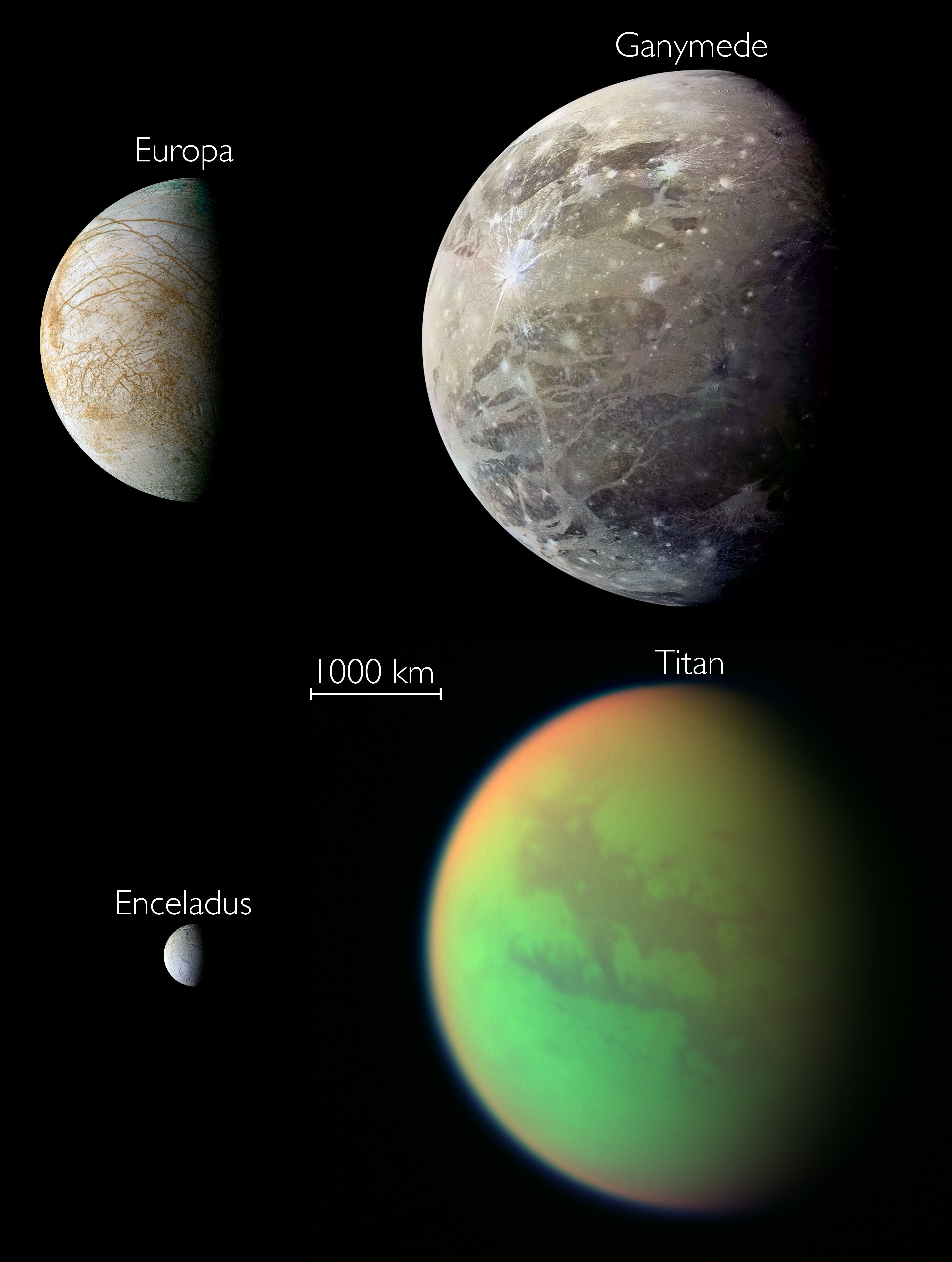 habitable moons in the solar system - 679×900