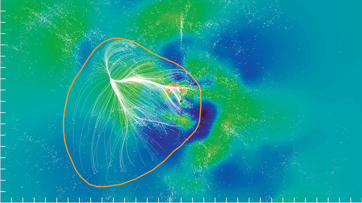 New definition of our local supercluster: Laniakea   SAO ...