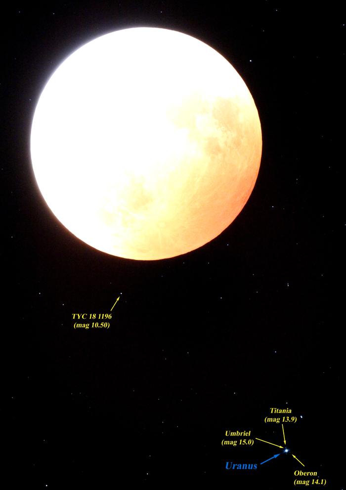 Oberon Moon Surface Moons Titania Oberon