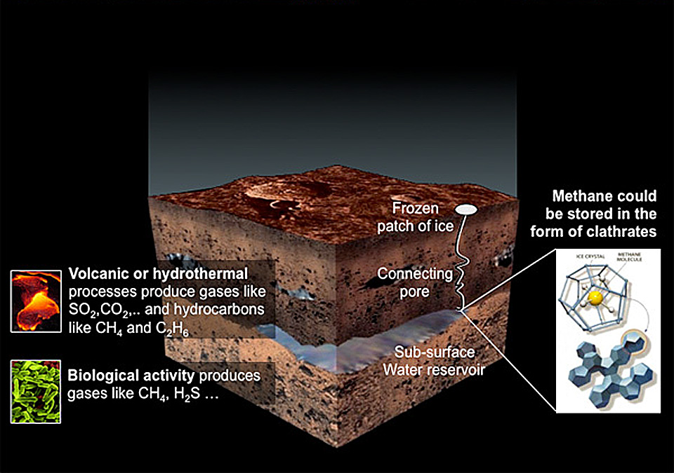 APOD: 2014 December 22 - The Mysterious Methane of Mars