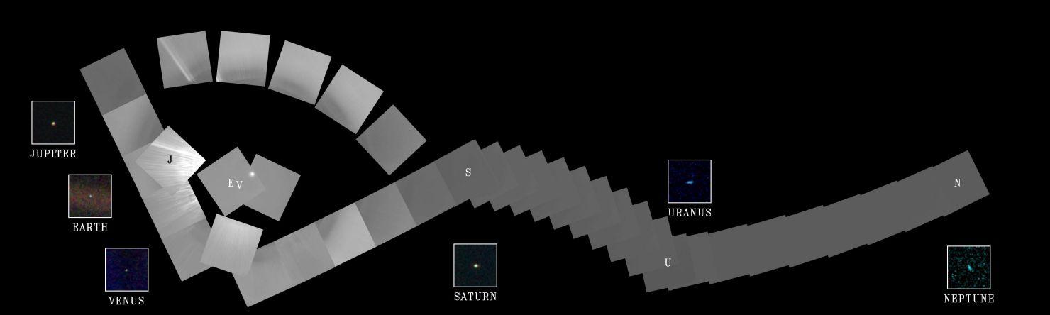 Retrato del Sistema Solar