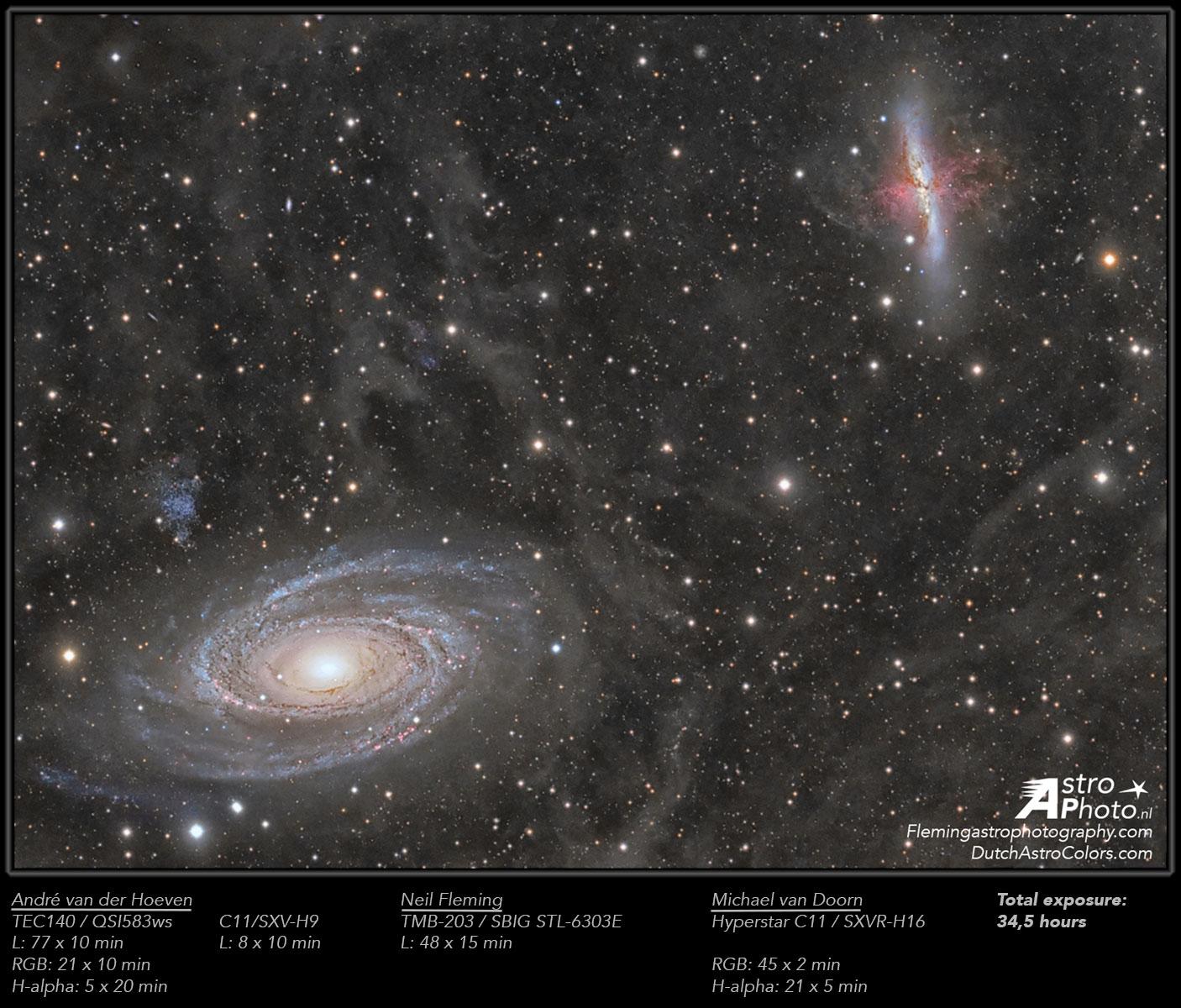 جنگ کهکشان ها: M81 در مقابل M82
