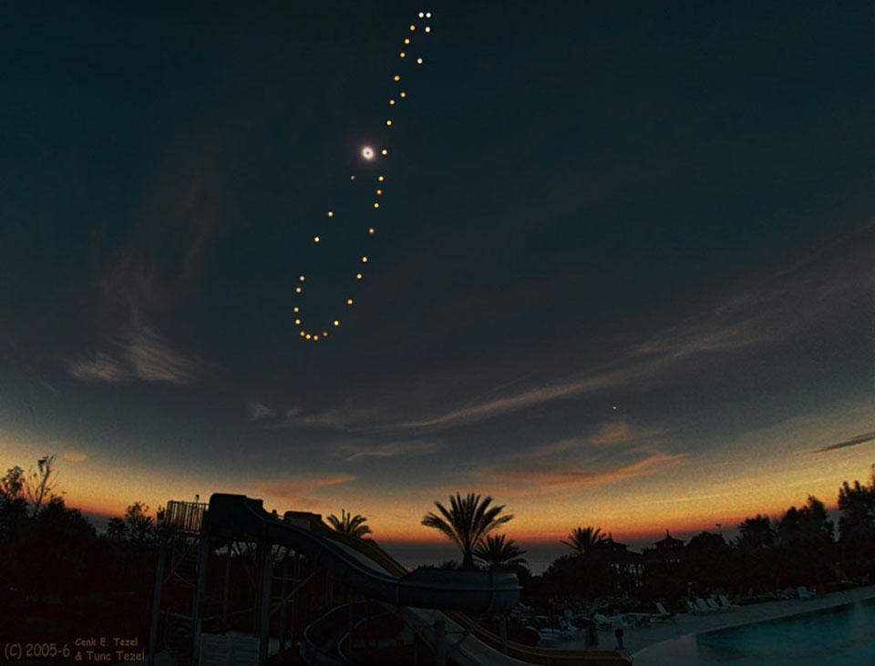 Tutulemma: analema de un eclipse solar