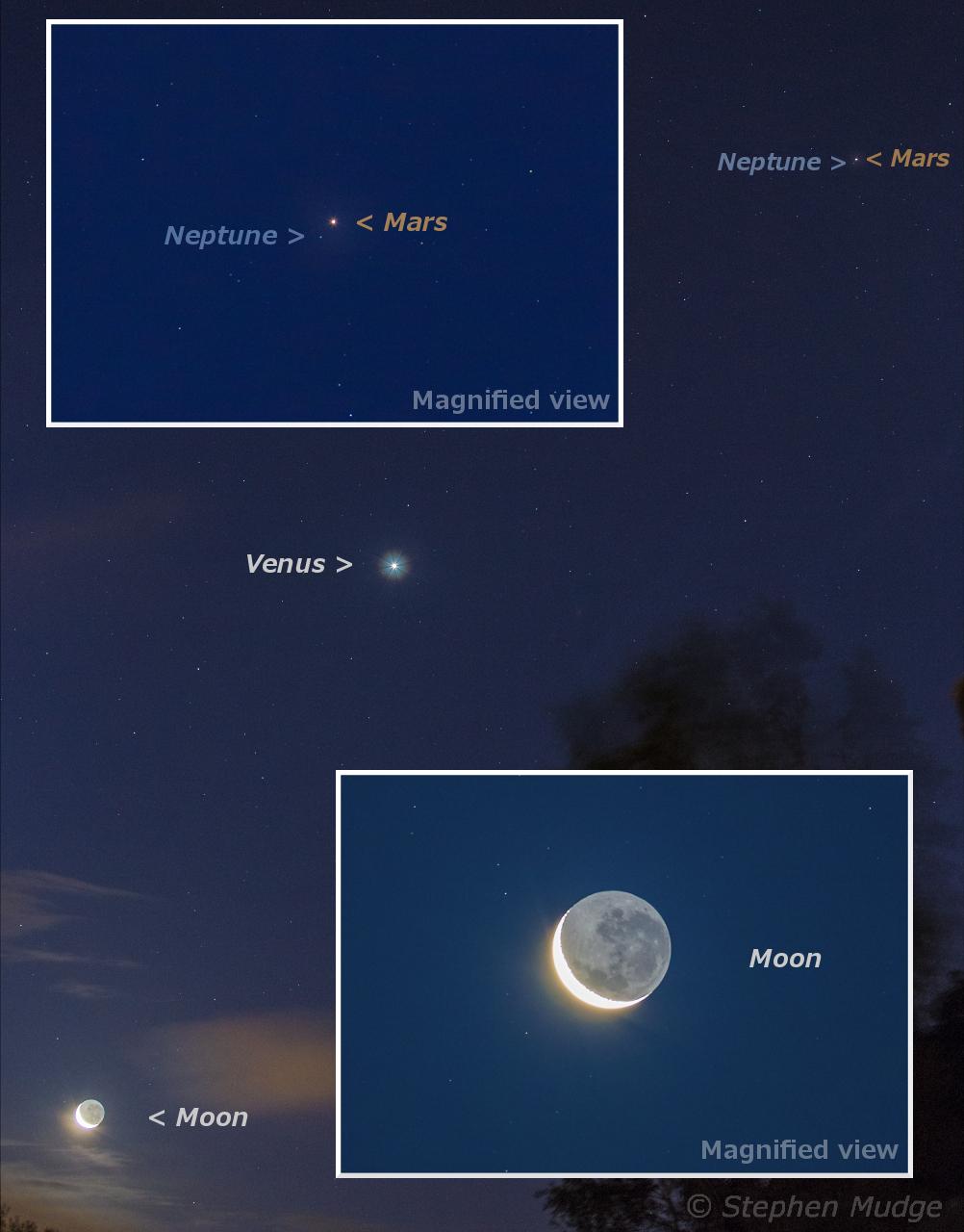 Neptune-MarsConjunction1Jan17Mudge.jpg