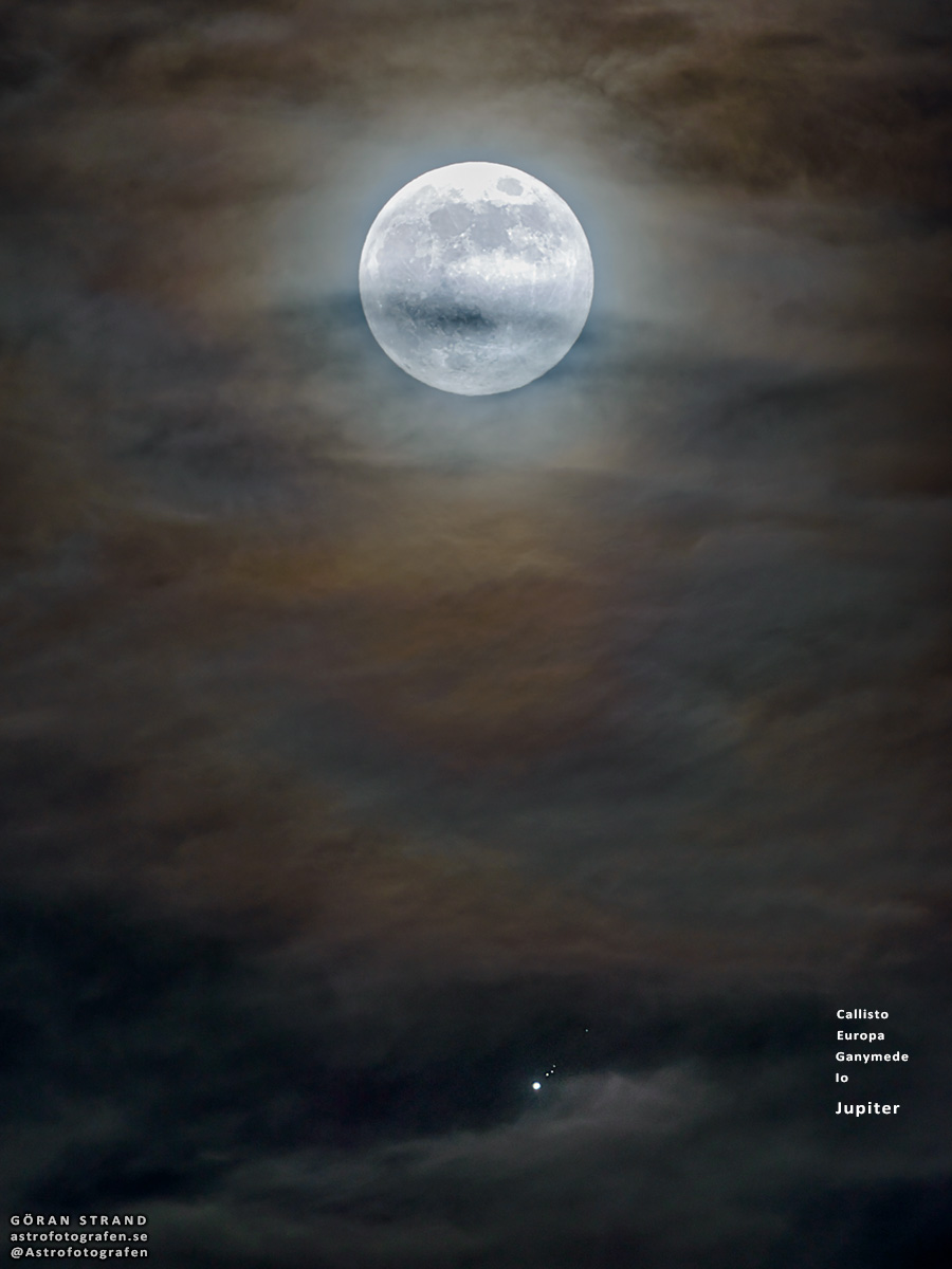 [ASTRONOMIA]   Moons and Jupiter