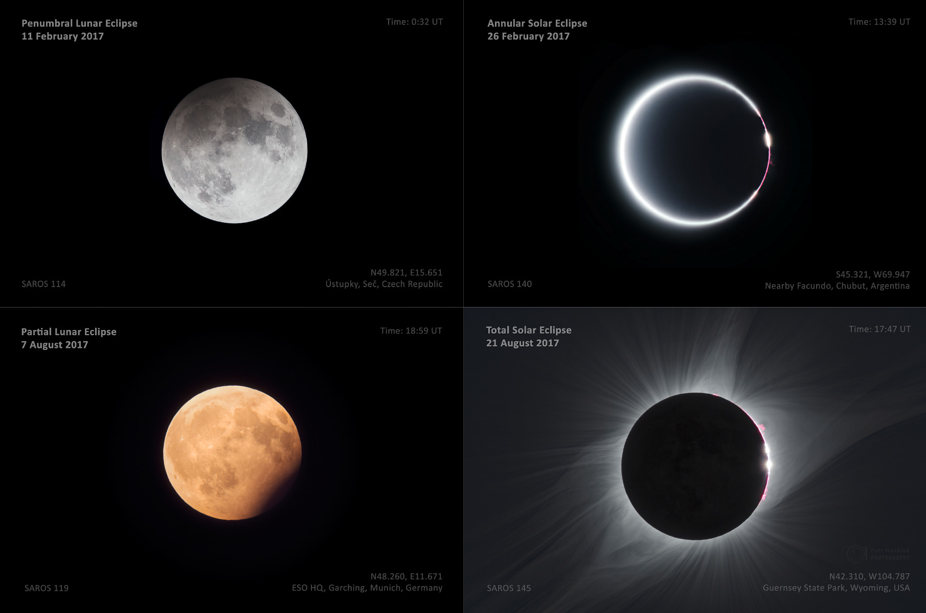 2017 December 7 - All the Eclipses of 2017