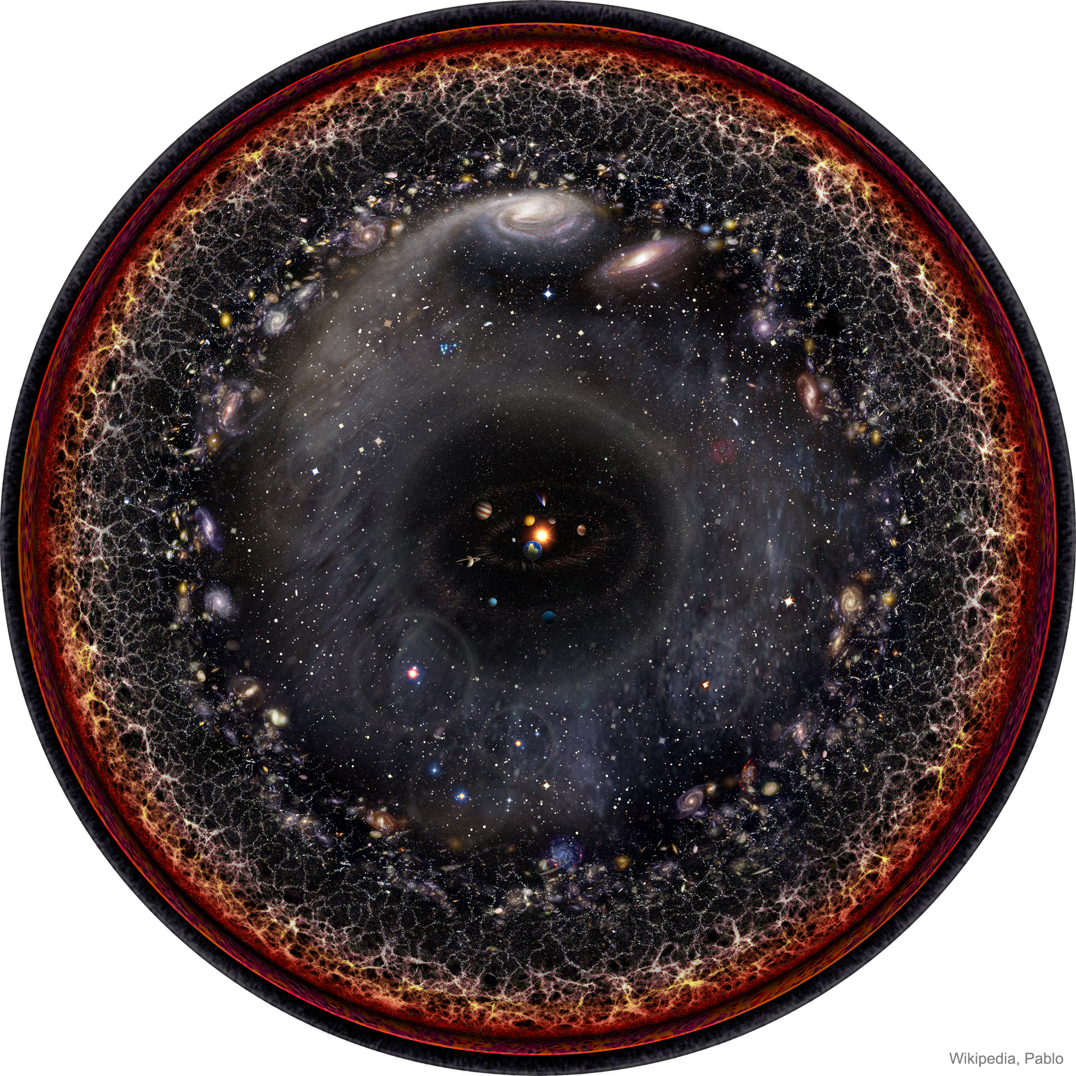The visible universe