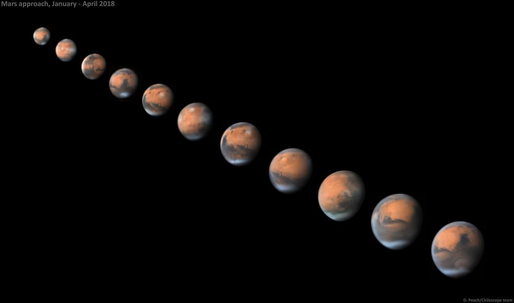 Mars se blíží