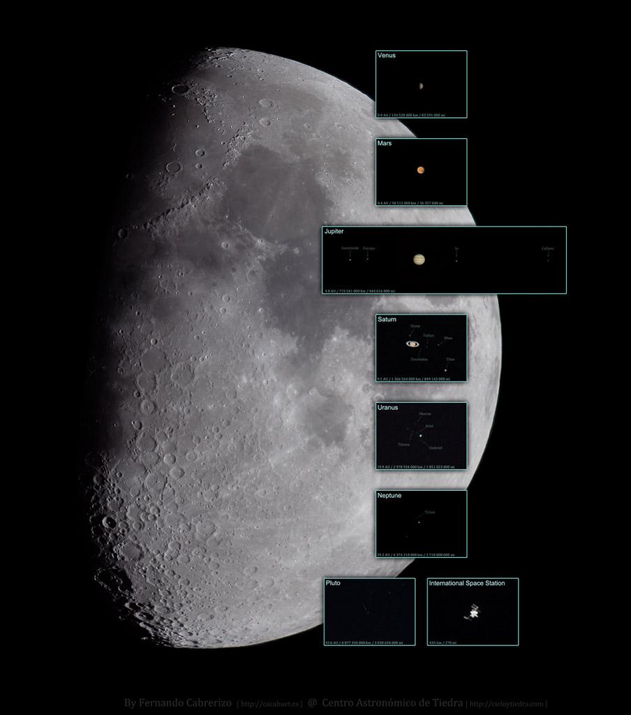Una noche, un telescopio, una cámara