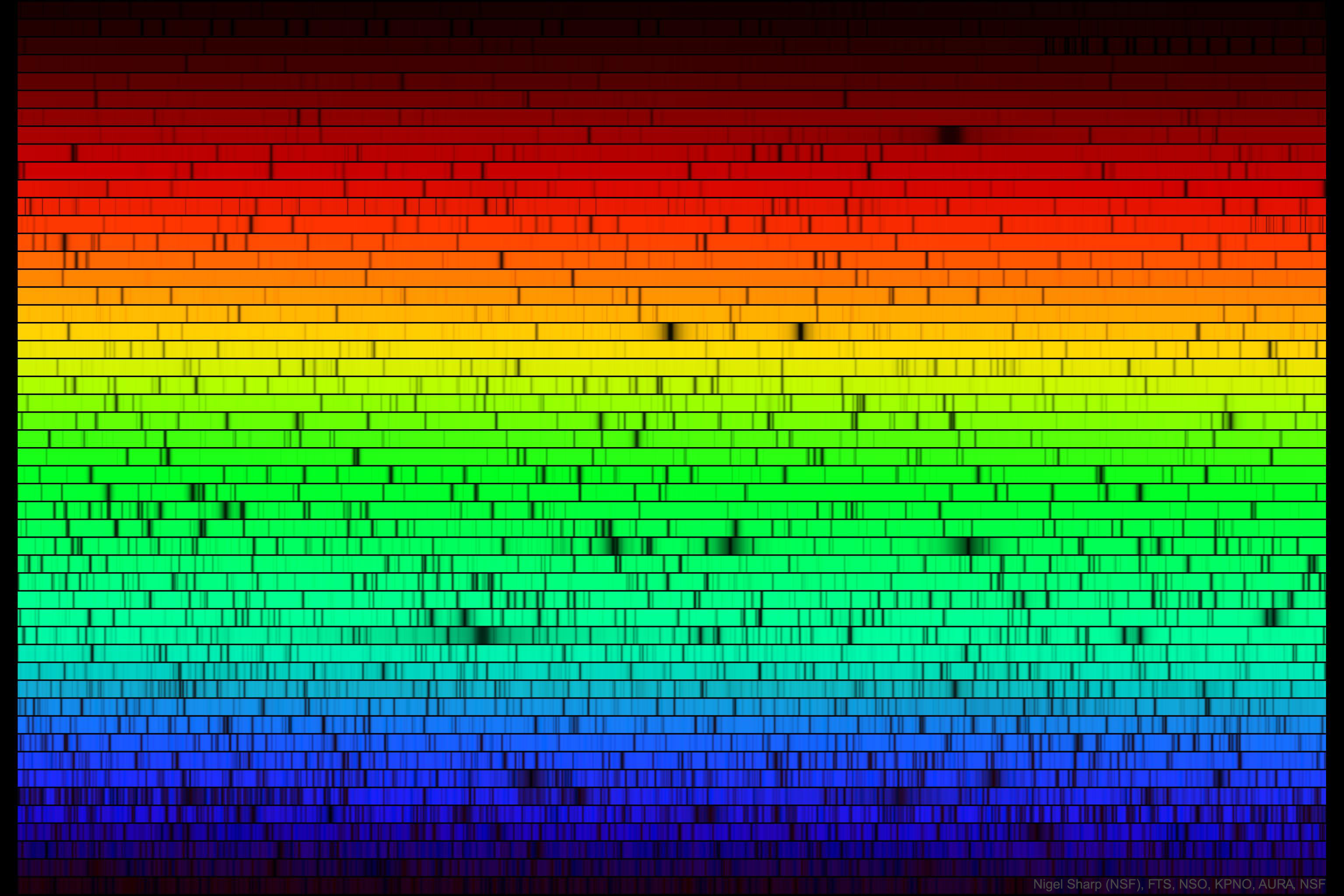 [ASTRONOMIA]   The Sun's Spectrum with its Missing Colors