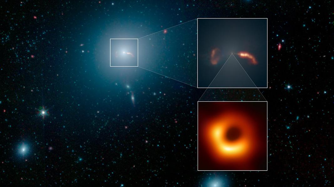 La galaxia, el jet y el agujero negro