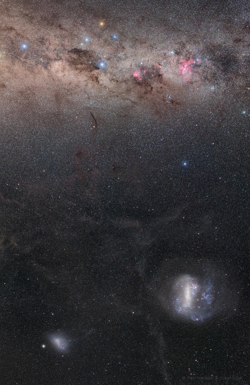 Galaxie a jižní nebeský pól