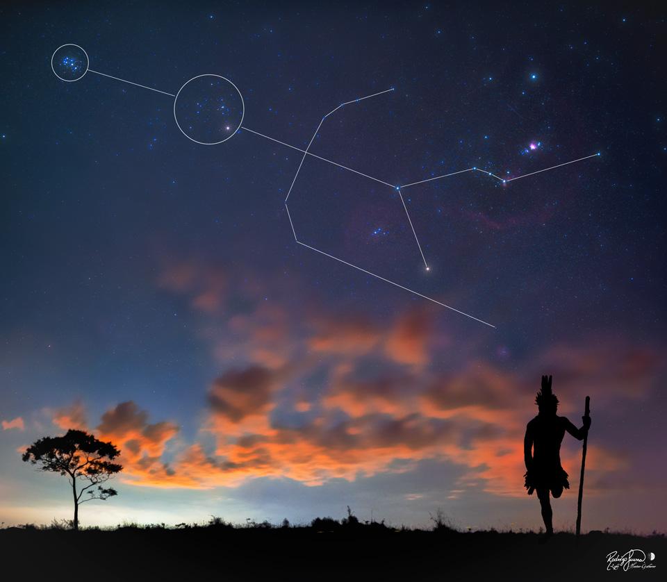 Historické brazilské souhvězdí