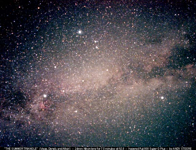 La Vía Láctea a través del Triángulo de Verano