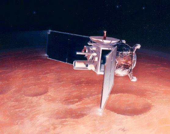 Mars Global Surveyor: Frenado Aerodinámico