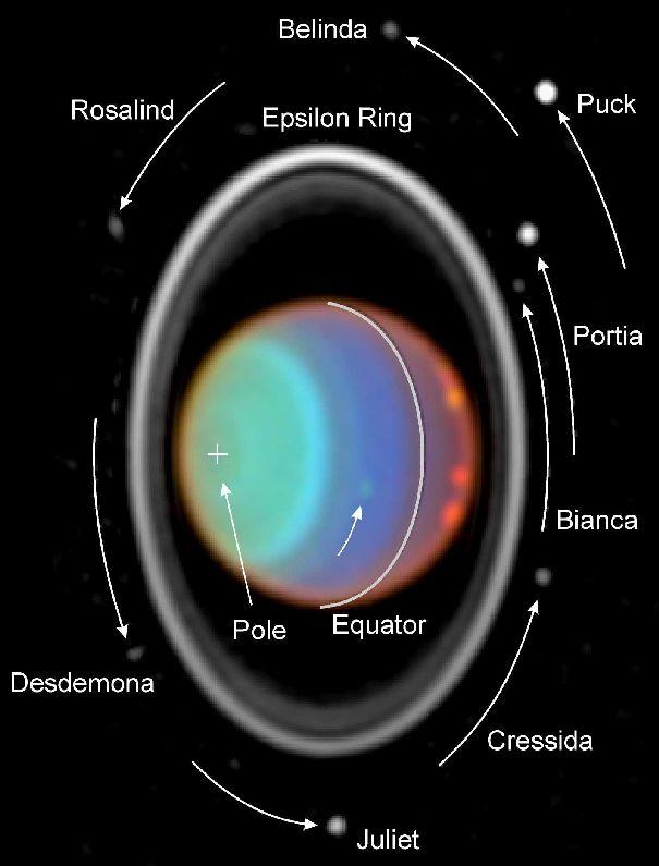 Apod November 26 1997 Uranian Moons Rings And Clouds