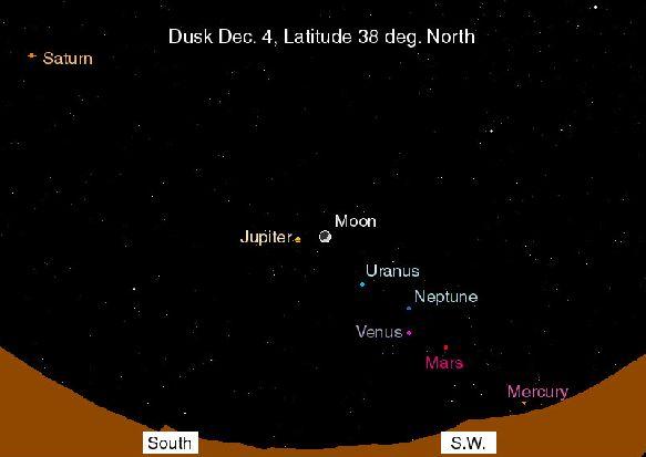 Un cielo lleno de planetas