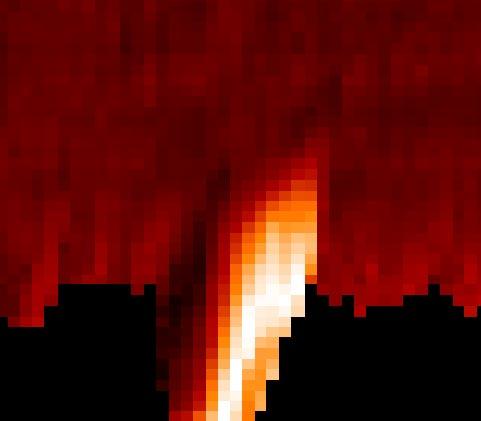 Tornados en el Sol