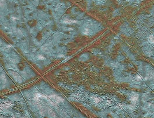 Europa: Crestas y balsas en una luna helada