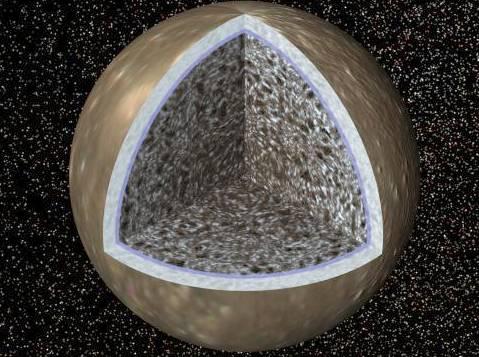 Sección de corte de Calisto: hielo, roca y ¿un océano?