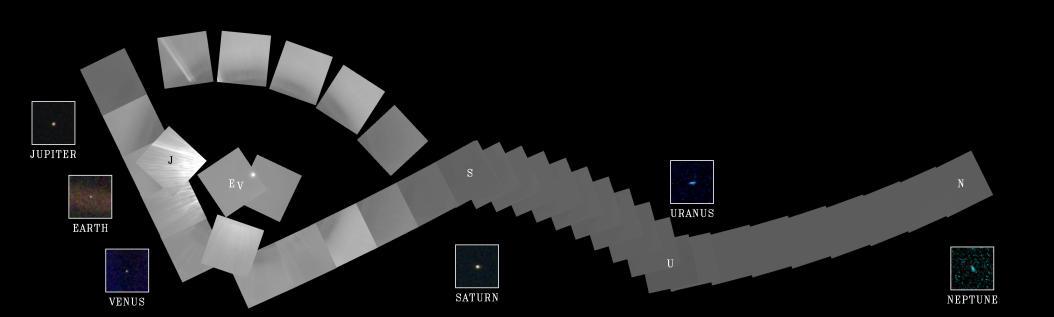 Un retrato del Sistema Solar