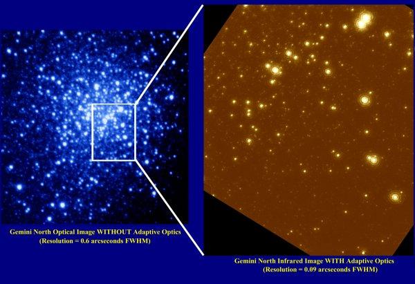 NGC 6934 según Geminis Norte