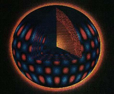 Oscilador solar