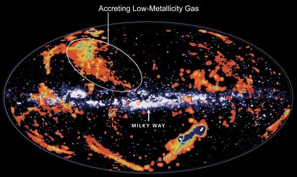 Nubes de Alta Velocidad y La Vía Láctea